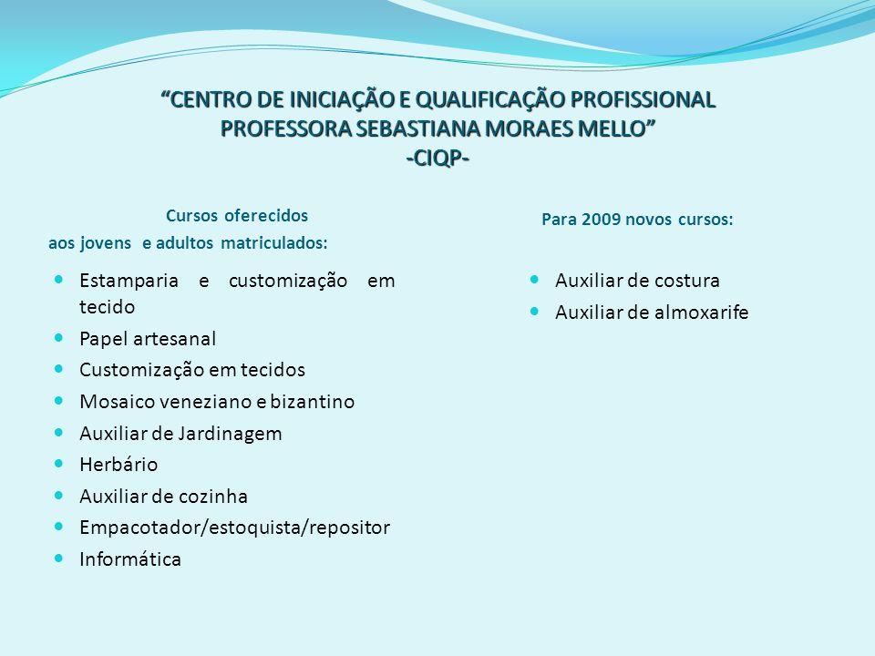 CENTRO DE INICIAÇÃO E QUALIFICAÇÃO PROFISSIONAL PROFESSORA SEBASTIANA MORAES MELLO -CIQP- Cursos oferecidos aos jovens e adultos matriculados: Para 20