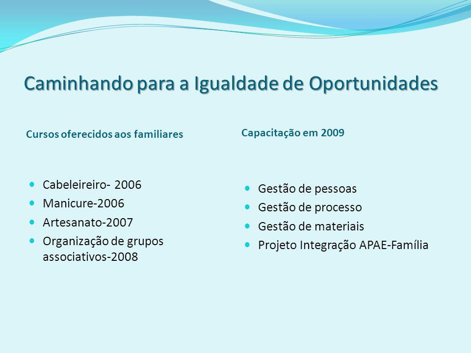 Caminhando para a Igualdade de Oportunidades Cursos oferecidos aos familiares Capacitação em 2009 Cabeleireiro- 2006 Manicure-2006 Artesanato-2007 Org