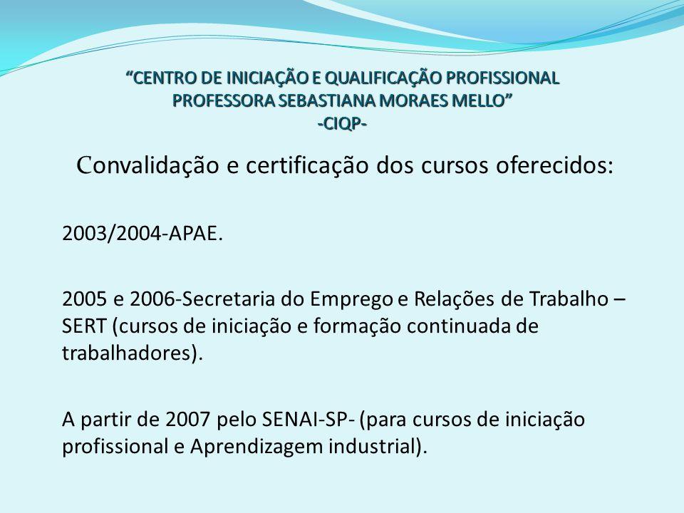 CENTRO DE INICIAÇÃO E QUALIFICAÇÃO PROFISSIONAL PROFESSORA SEBASTIANA MORAES MELLO -CIQP- C onvalidação e certificação dos cursos oferecidos: 2003/200
