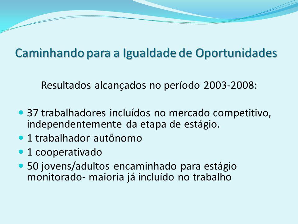 Caminhando para a Igualdade de Oportunidades Resultados alcançados no período 2003-2008: 37 trabalhadores incluídos no mercado competitivo, independen