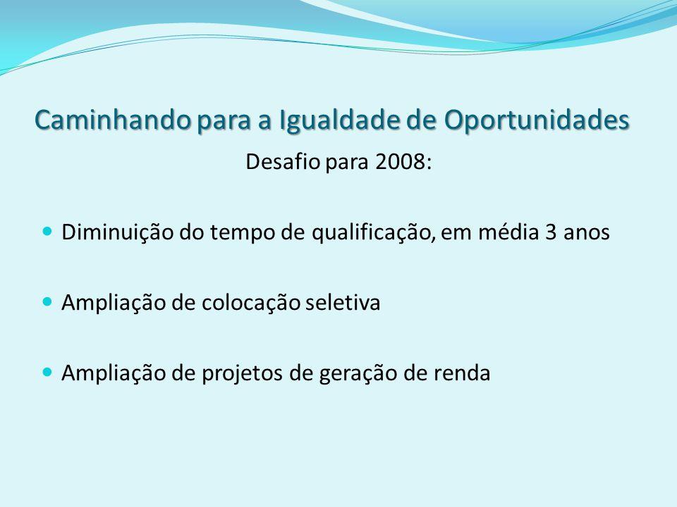 Caminhando para a Igualdade de Oportunidades Desafio para 2008: Diminuição do tempo de qualificação, em média 3 anos Ampliação de colocação seletiva A