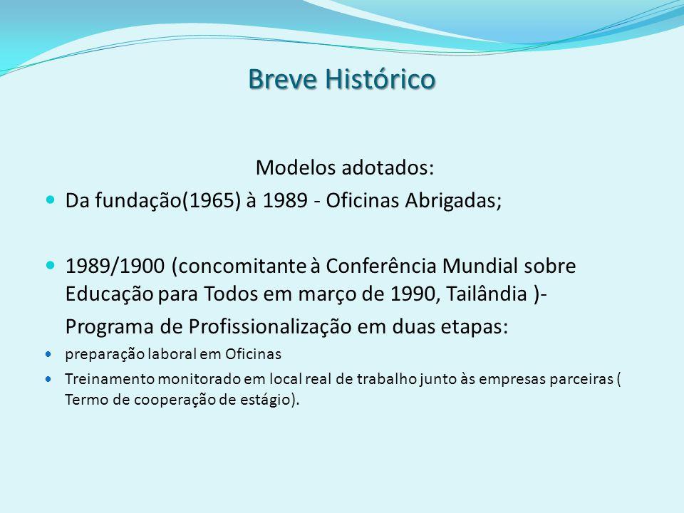 Breve Histórico Modelos adotados: Da fundação(1965) à 1989 - Oficinas Abrigadas; 1989/1900 (concomitante à Conferência Mundial sobre Educação para Tod