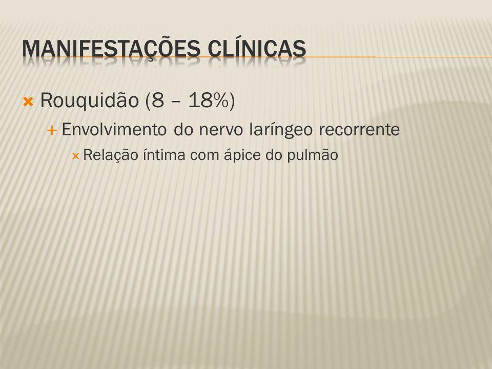 Rouquidão (8 – 18%) Envolvimento do nervo laríngeo recorrente Relação íntima com ápice do pulmão
