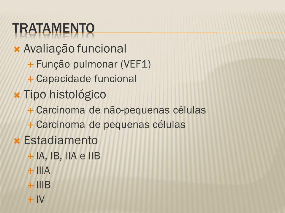 Avaliação funcional Função pulmonar (VEF1) Capacidade funcional Tipo histológico Carcinoma de não-pequenas células Carcinoma de pequenas células Estadiamento IA, IB, IIA e IIB IIIA IIIB IV