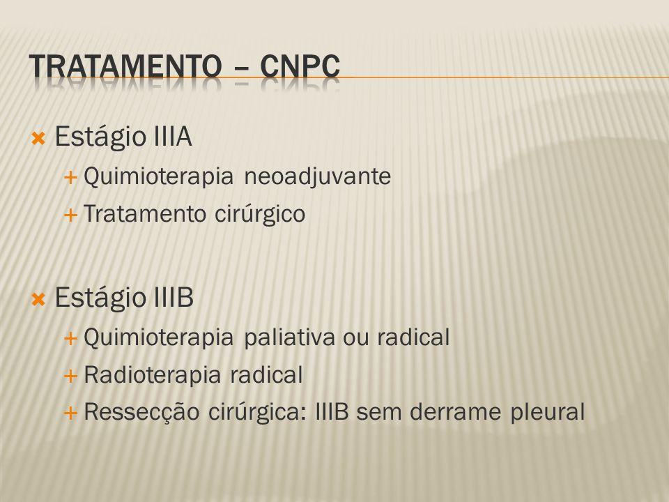Estágio IIIA Quimioterapia neoadjuvante Tratamento cirúrgico Estágio IIIB Quimioterapia paliativa ou radical Radioterapia radical Ressecção cirúrgica: IIIB sem derrame pleural