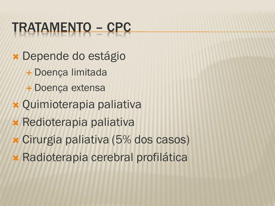 Depende do estágio Doença limitada Doença extensa Quimioterapia paliativa Redioterapia paliativa Cirurgia paliativa (5% dos casos) Radioterapia cerebral profilática