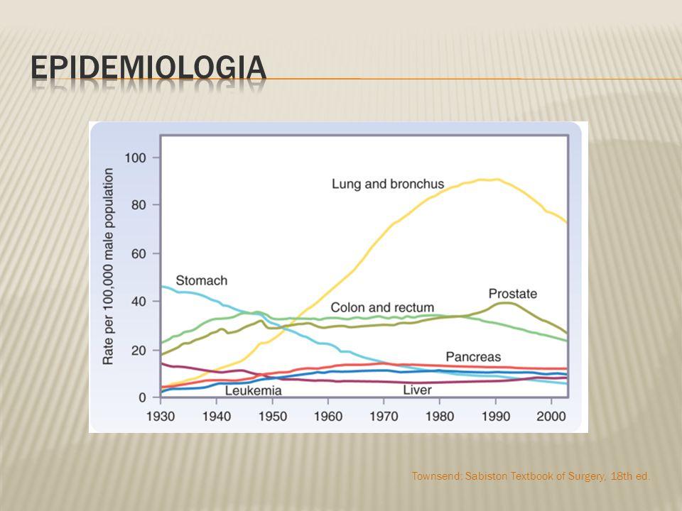 Corresponde a 13% dos tumores de pulmão Sinônimo: Oat cell ou aveno celular Mais agressivo (pior prognóstico) Geralmente central 70% de chance de metástase no momento do diagnóstico Responde bem a quimio e radioterapia Reaparece em 1 a 2 anos
