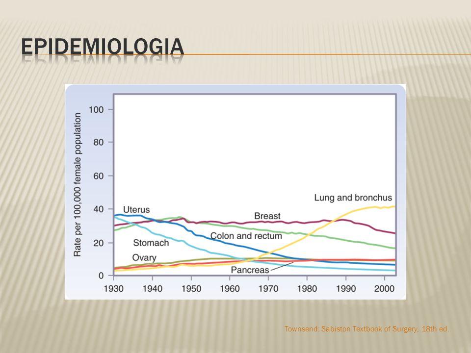 Neoplasia de células neuroendócrinas Mais frequente em menores de 40 anos Típicos x atípicos 20 – 40% dos pacientes não são fumantes Neoplasia maligna de baixo grau