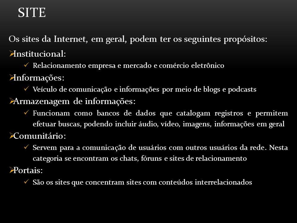 SITE Os sites da Internet, em geral, podem ter os seguintes propósitos: Institucional: Relacionamento empresa e mercado e comércio eletrônico Informaç