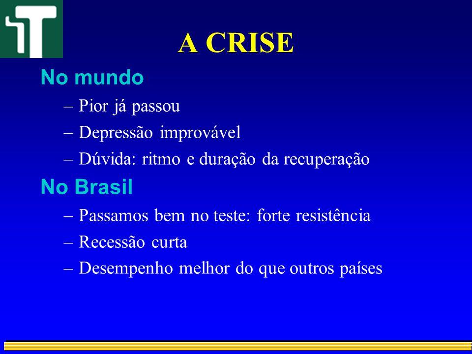 A CRISE No mundo –Pior já passou –Depressão improvável –Dúvida: ritmo e duração da recuperação No Brasil –Passamos bem no teste: forte resistência –Re
