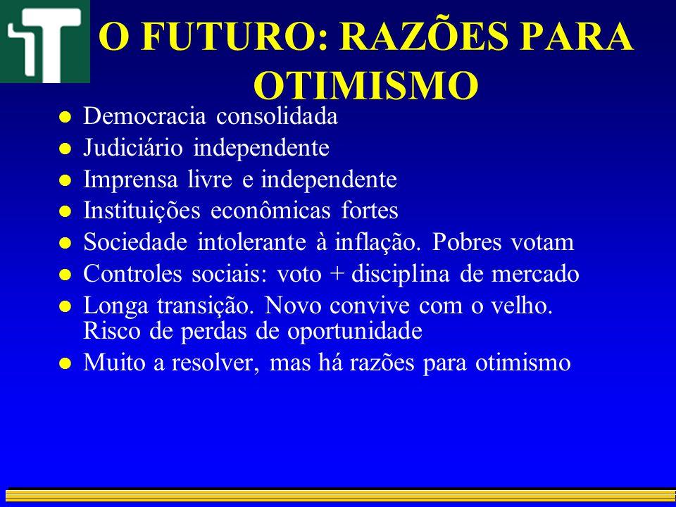 O FUTURO: RAZÕES PARA OTIMISMO l Democracia consolidada l Judiciário independente l Imprensa livre e independente l Instituições econômicas fortes l S