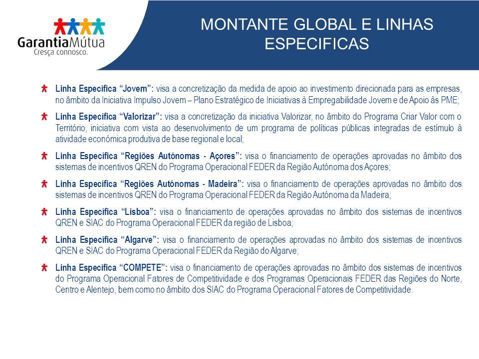 MONTANTE GLOBAL E LINHAS ESPECIFICAS Linha Específica Jovem: visa a concretização da medida de apoio ao investimento direcionada para as empresas, no
