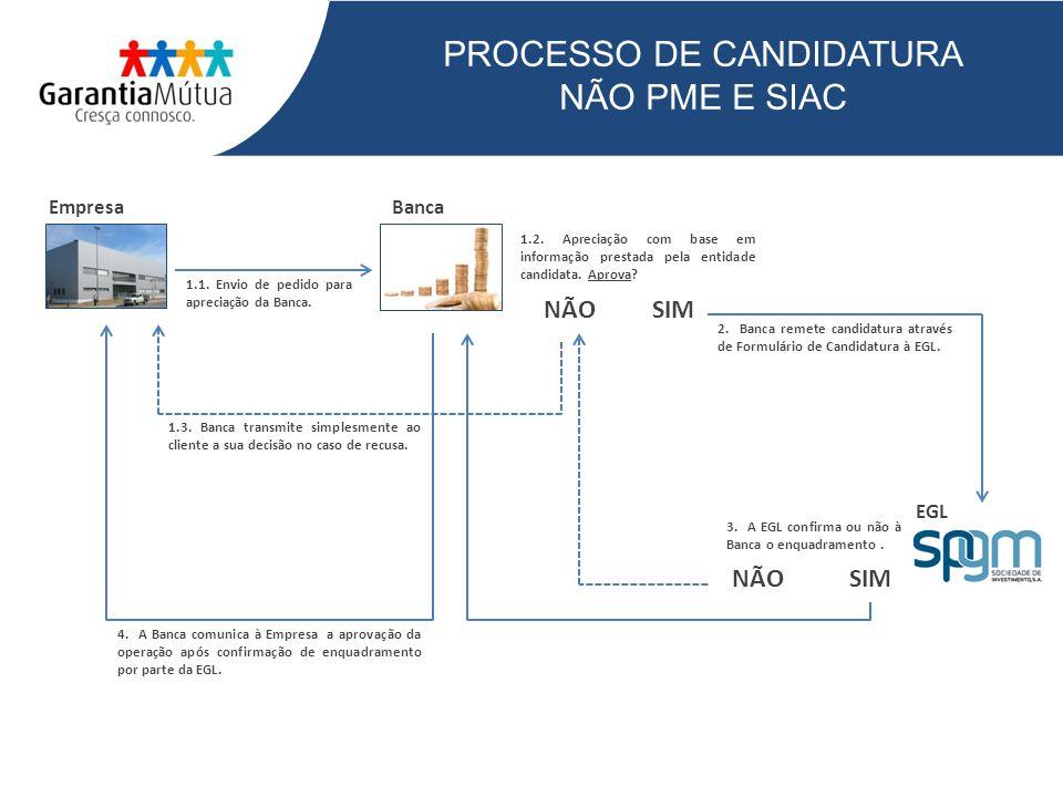 EmpresaBanca 1.1. Envio de pedido para apreciação da Banca.