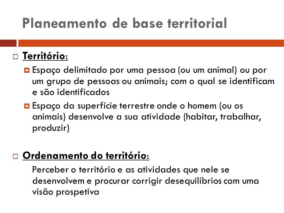Planeamento de base territorial Território: Espaço delimitado por uma pessoa (ou um animal) ou por um grupo de pessoas ou animais; com o qual se ident