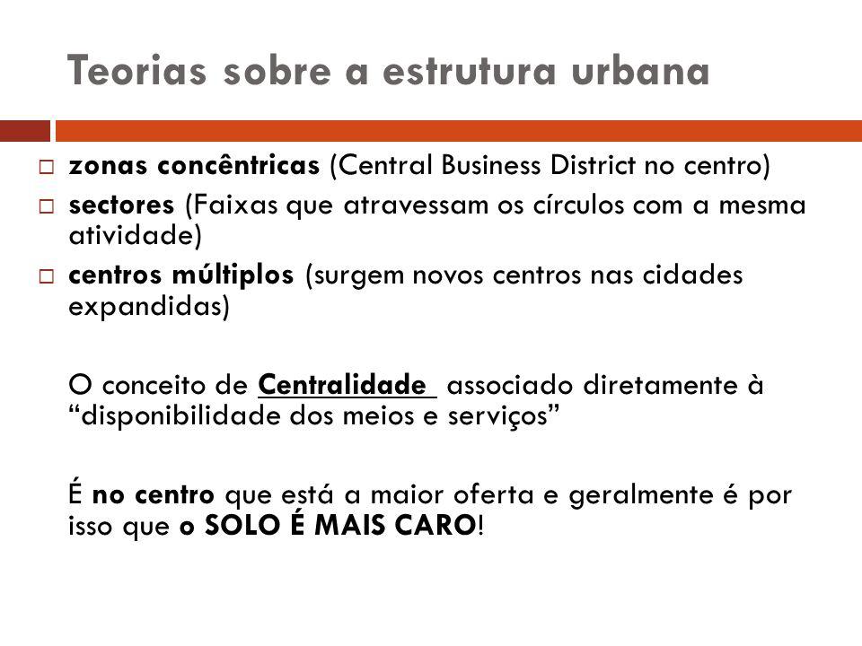 Teorias sobre a estrutura urbana zonas concêntricas (Central Business District no centro) sectores (Faixas que atravessam os círculos com a mesma ativ