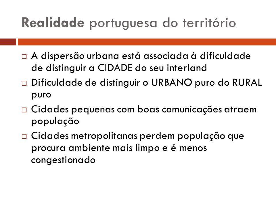 Realidade portuguesa do território A dispersão urbana está associada à dificuldade de distinguir a CIDADE do seu interland Dificuldade de distinguir o
