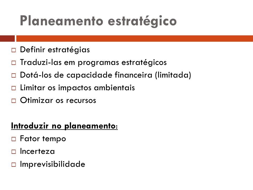 Planeamento estratégico Definir estratégias Traduzi-las em programas estratégicos Dotá-los de capacidade financeira (limitada) Limitar os impactos amb