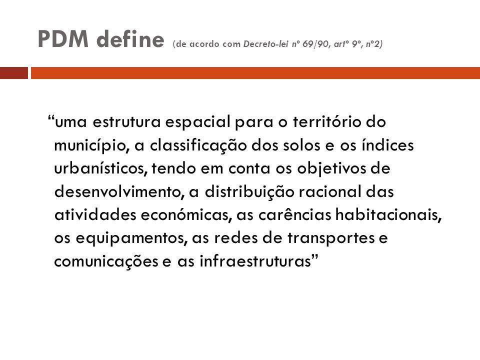 PDM define (de acordo com Decreto-lei nº 69/90, artº 9º, nº2) uma estrutura espacial para o território do município, a classificação dos solos e os ín