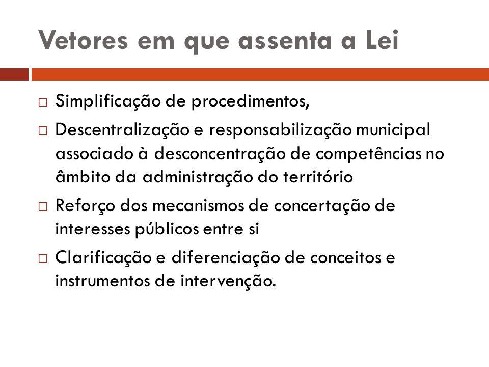 Vetores em que assenta a Lei Simplificação de procedimentos, Descentralização e responsabilização municipal associado à desconcentração de competência
