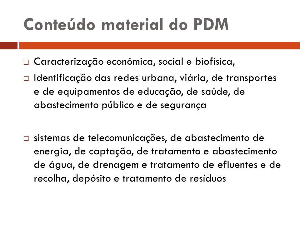 Conteúdo material do PDM Caracterização económica, social e biofísica, Identificação das redes urbana, viária, de transportes e de equipamentos de edu