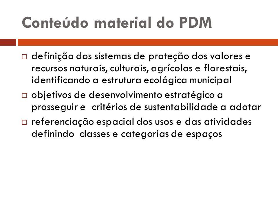 Conteúdo material do PDM definição dos sistemas de proteção dos valores e recursos naturais, culturais, agrícolas e florestais, identificando a estrut