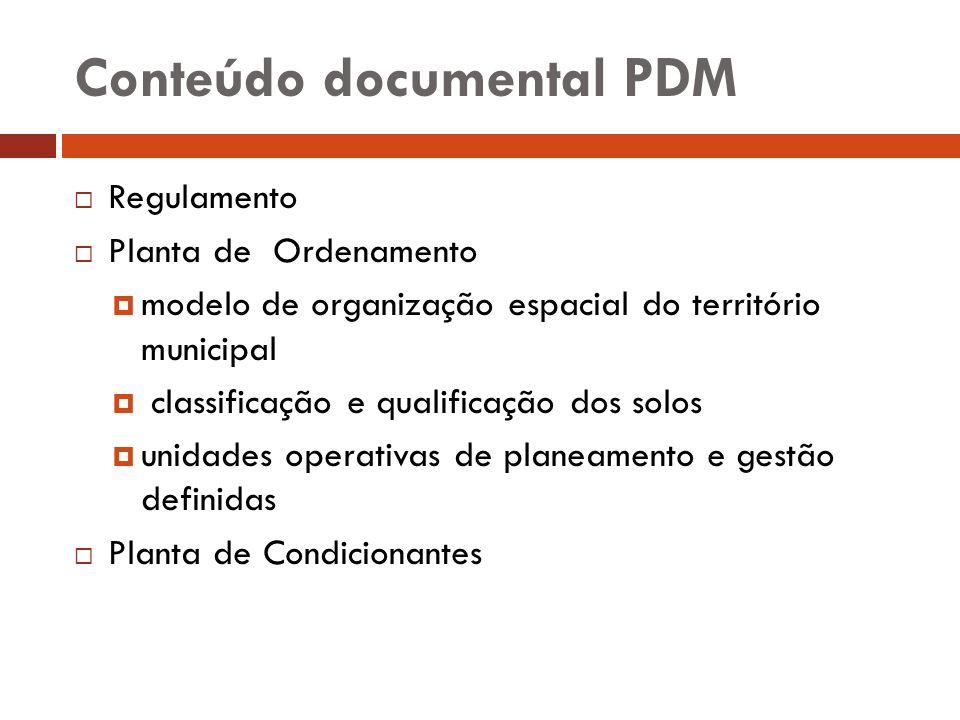 Conteúdo documental PDM Regulamento Planta de Ordenamento modelo de organização espacial do território municipal classificação e qualificação dos solo