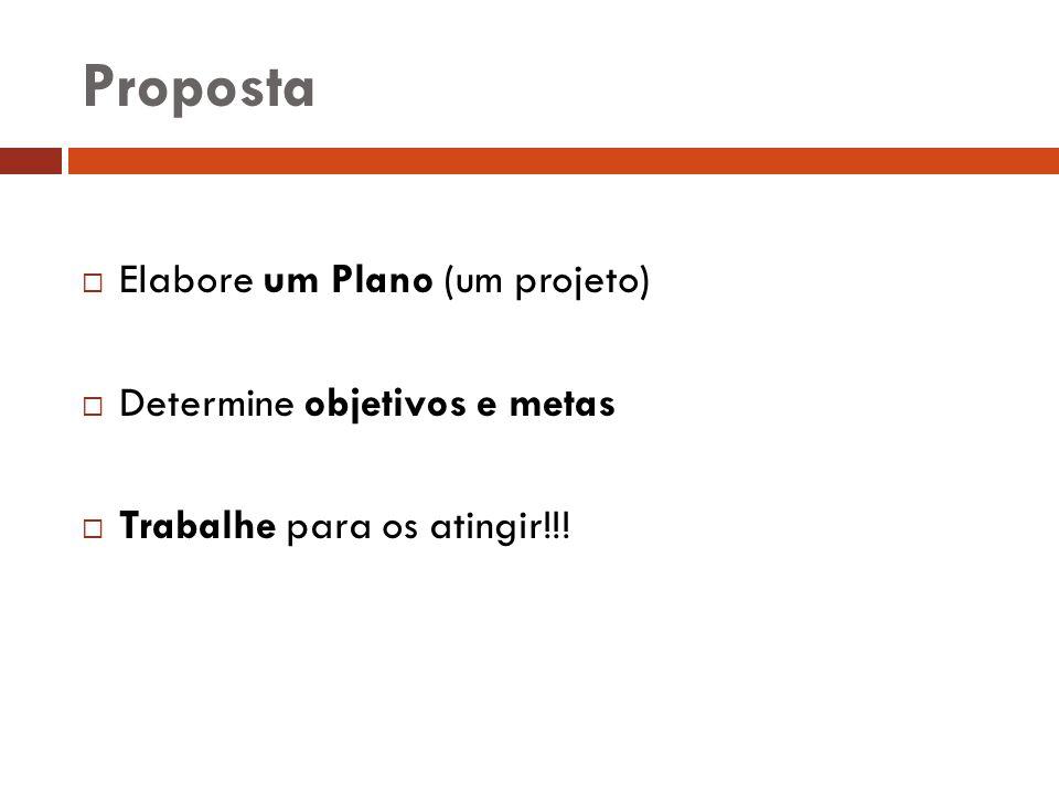 Proposta Elabore um Plano (um projeto) Determine objetivos e metas Trabalhe para os atingir!!!