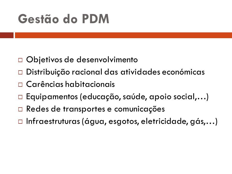 Gestão do PDM Objetivos de desenvolvimento Distribuição racional das atividades económicas Carências habitacionais Equipamentos (educação, saúde, apoi