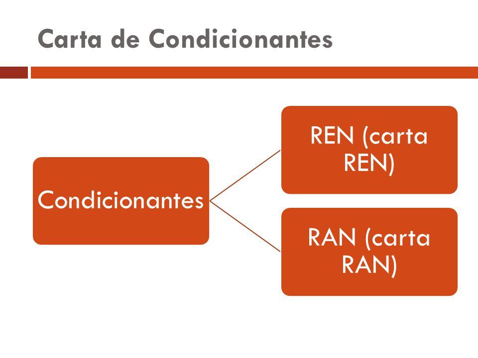 Carta de Condicionantes Condicionantes REN (carta REN) RAN (carta RAN)