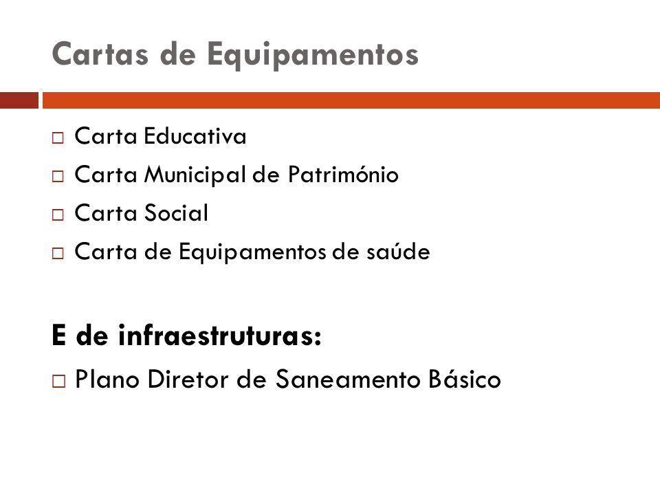 Planos de âmbito regional Planos regionais de ordenamento do território (PROT).