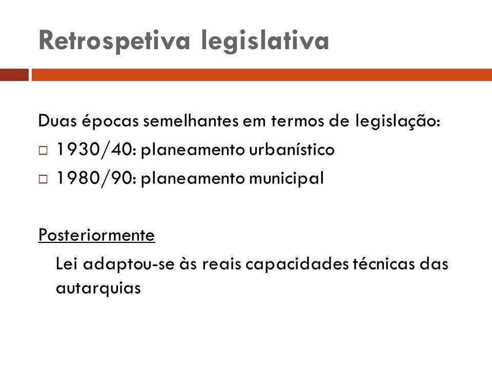 Retrospetiva legislativa Duas épocas semelhantes em termos de legislação: 1930/40: planeamento urbanístico 1980/90: planeamento municipal Posteriormen