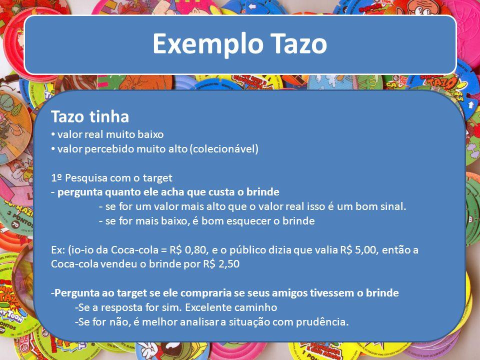 Exemplo Tazo Tazo tinha valor real muito baixo valor percebido muito alto (colecionável) 1º Pesquisa com o target - pergunta quanto ele acha que custa