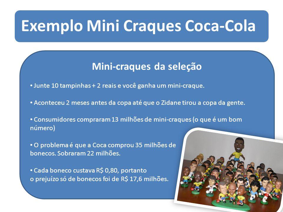 Exemplo Mini Craques Coca-Cola Mini-craques da seleção Junte 10 tampinhas + 2 reais e você ganha um mini-craque. Aconteceu 2 meses antes da copa até q