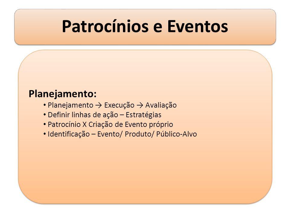 Patrocínios e Eventos Planejamento: Planejamento Execução Avaliação Definir linhas de ação – Estratégias Patrocínio X Criação de Evento próprio Identi