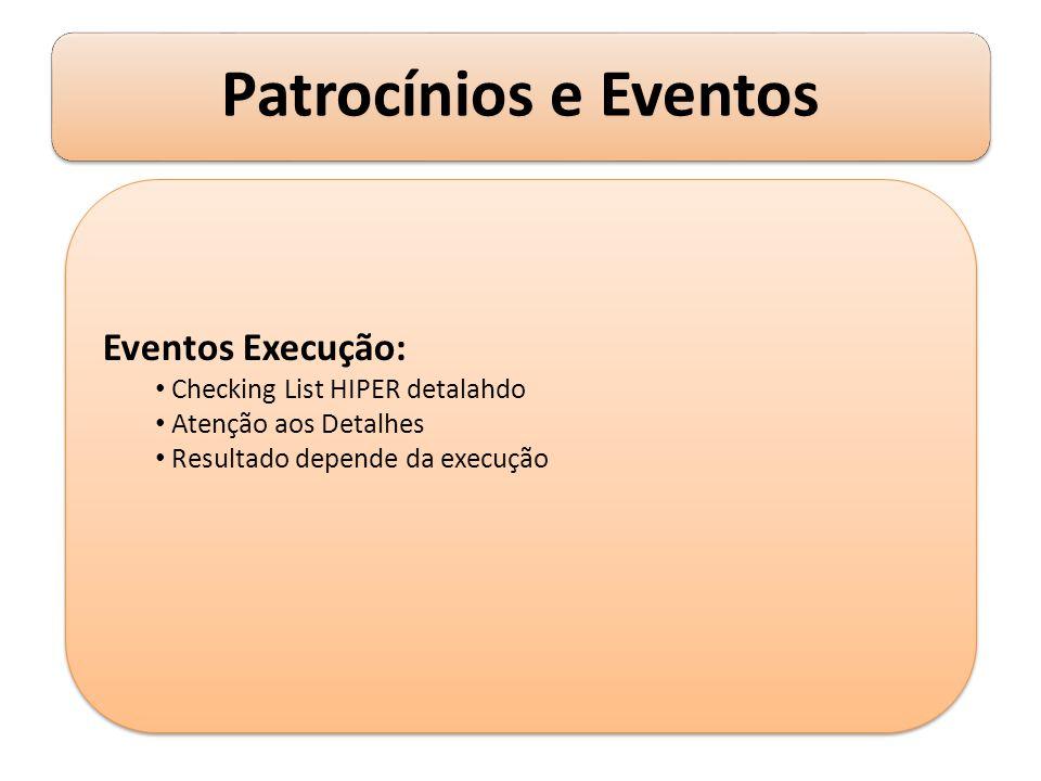 Patrocínios e Eventos Eventos Execução: Checking List HIPER detalahdo Atenção aos Detalhes Resultado depende da execução Eventos Execução: Checking Li