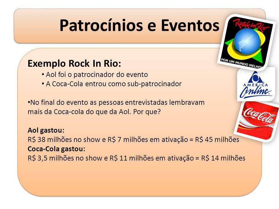Exemplo Rock In Rio: Aol foi o patrocinador do evento A Coca-Cola entrou como sub-patrocinador No final do evento as pessoas entrevistadas lembravam m