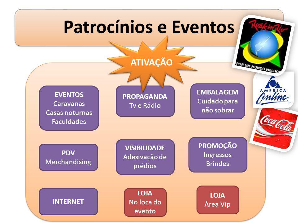 LOJA No loca do evento EVENTOS Caravanas Casas noturnas Faculdades PROPAGANDA Tv e Rádio EMBALAGEM Cuidado para não sobrar VISIBILIDADE Adesivação de