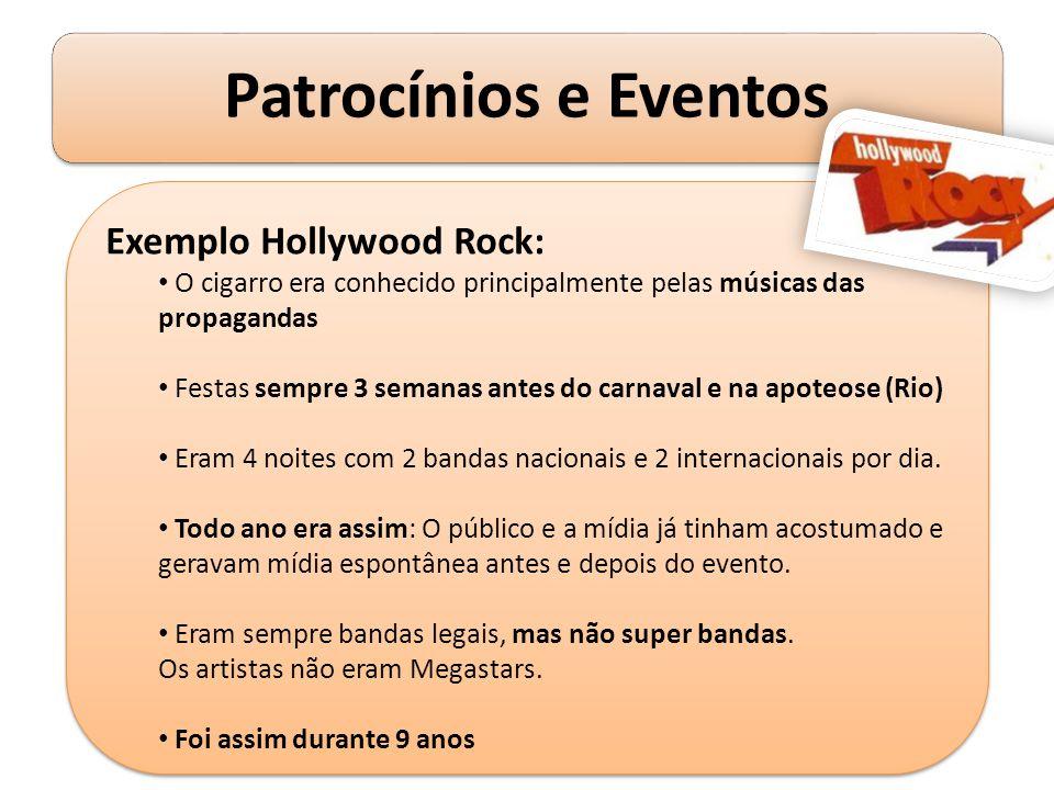 Exemplo Hollywood Rock: O cigarro era conhecido principalmente pelas músicas das propagandas Festas sempre 3 semanas antes do carnaval e na apoteose (