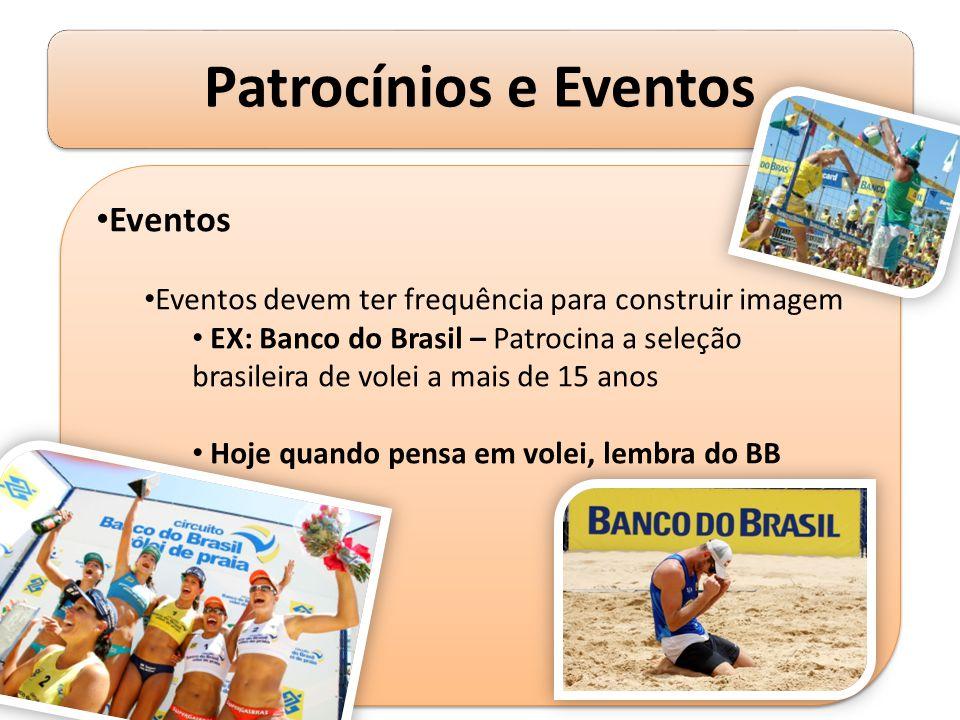 Patrocínios e Eventos Eventos Eventos devem ter frequência para construir imagem EX: Banco do Brasil – Patrocina a seleção brasileira de volei a mais