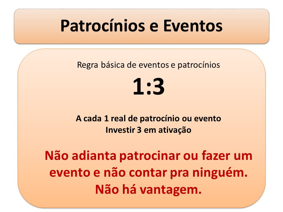 Patrocínios e Eventos Regra básica de eventos e patrocínios 1:3 A cada 1 real de patrocínio ou evento Investir 3 em ativação Não adianta patrocinar ou