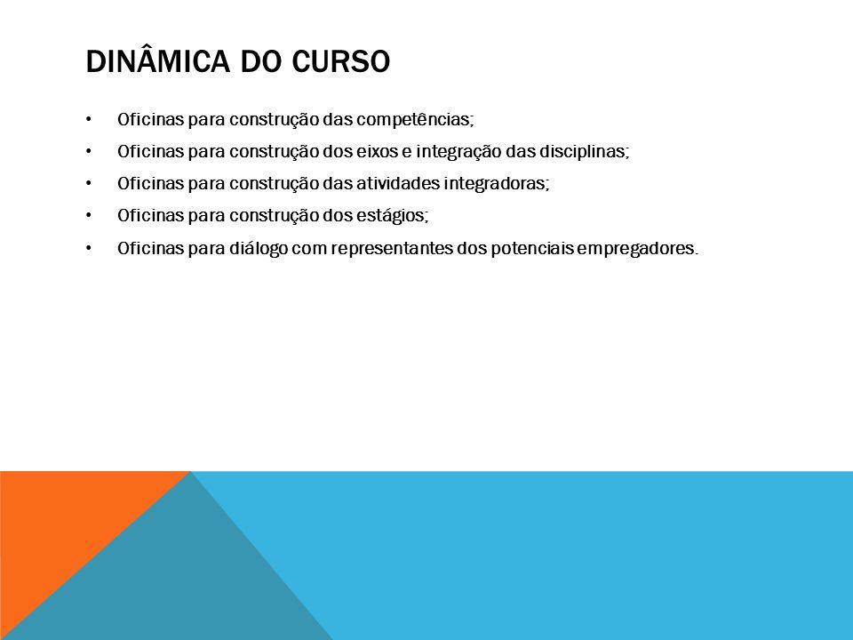 DINÂMICA DO CURSO Oficinas para construção das competências; Oficinas para construção dos eixos e integração das disciplinas; Oficinas para construção