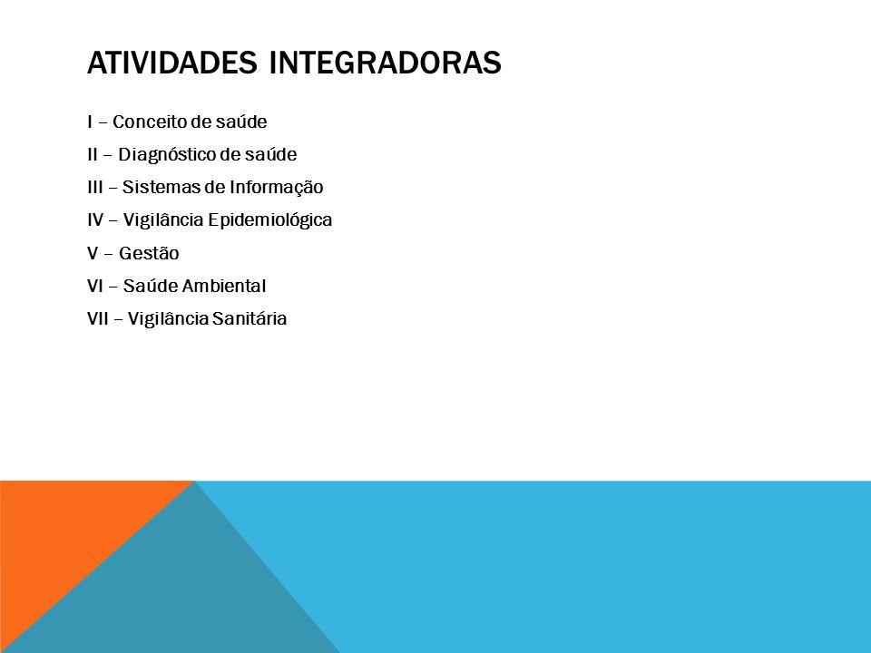 ATIVIDADES INTEGRADORAS I – Conceito de saúde II – Diagnóstico de saúde III – Sistemas de Informação IV – Vigilância Epidemiológica V – Gestão VI – Sa