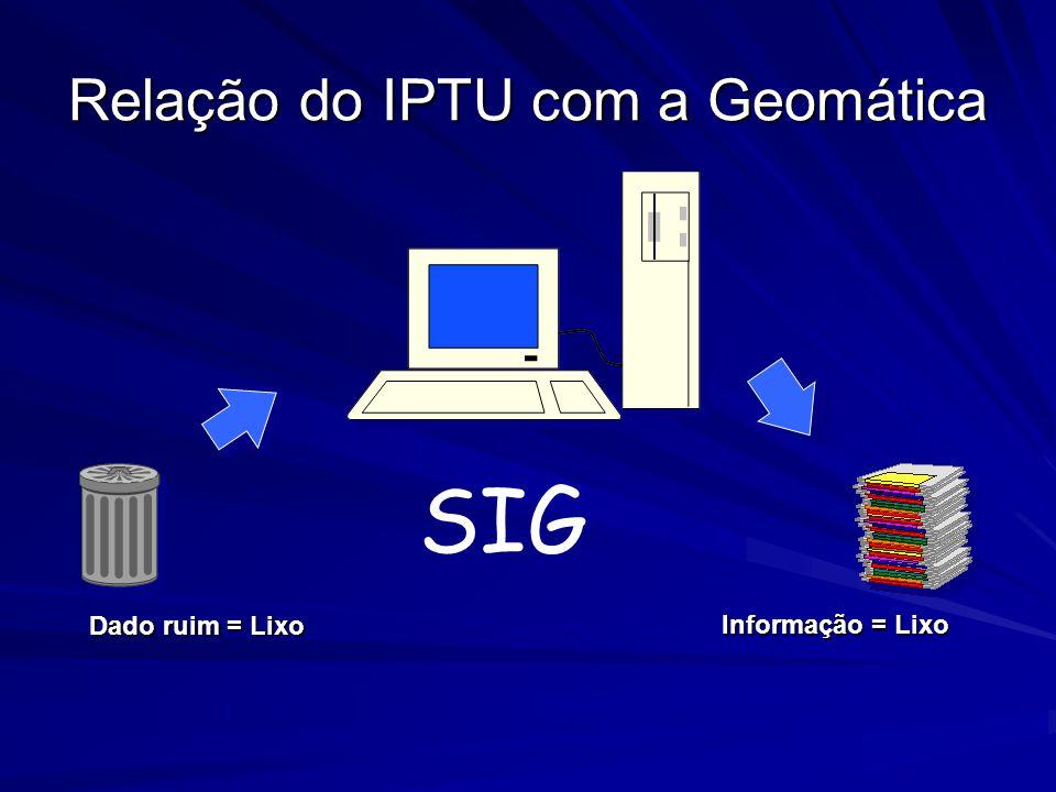 Relação do IPTU com a Geomática SIG Dado ruim = Lixo Informação = Lixo