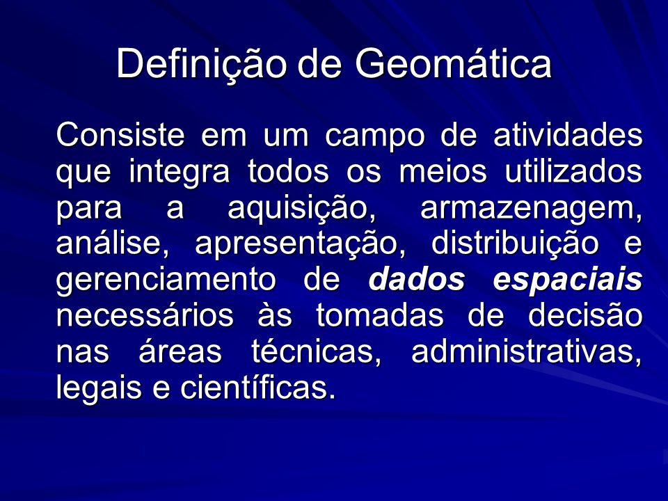 Definição de Geomática Consiste em um campo de atividades que integra todos os meios utilizados para a aquisição, armazenagem, análise, apresentação,