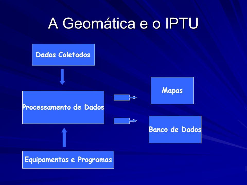 A Geomática e o IPTU Dados Coletados Processamento de Dados Mapas Equipamentos e Programas Banco de Dados