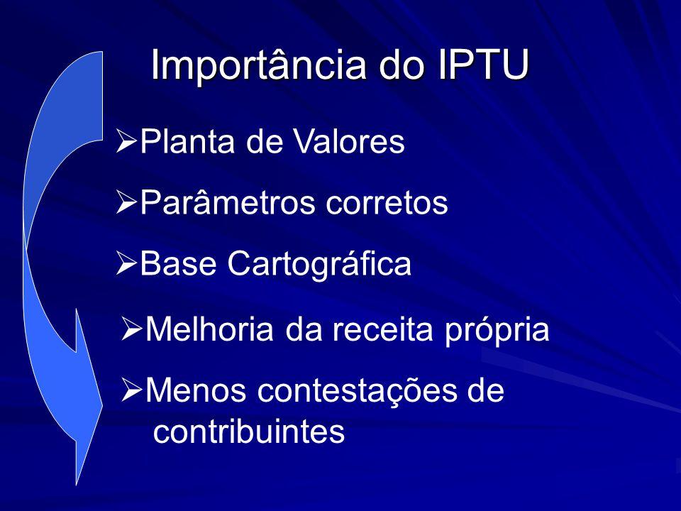 Importância do IPTU Planta de Valores Parâmetros corretos Base Cartográfica Melhoria da receita própria Menos contestações de contribuintes