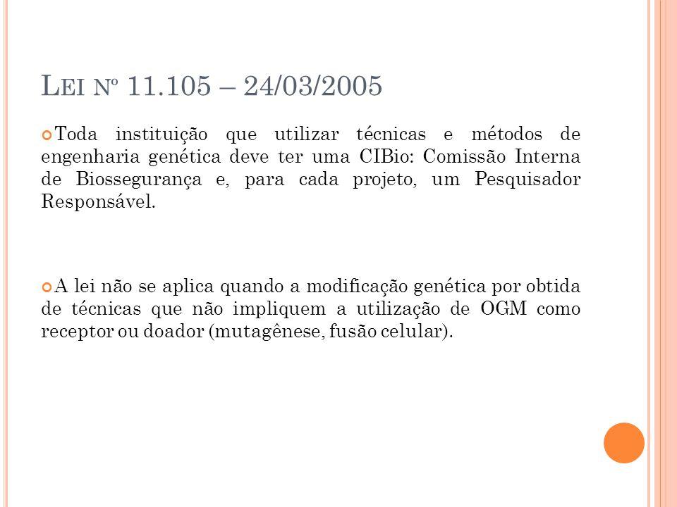 L EI Nº 11.105 – 24/03/2005 Toda instituição que utilizar técnicas e métodos de engenharia genética deve ter uma CIBio: Comissão Interna de Biossegura