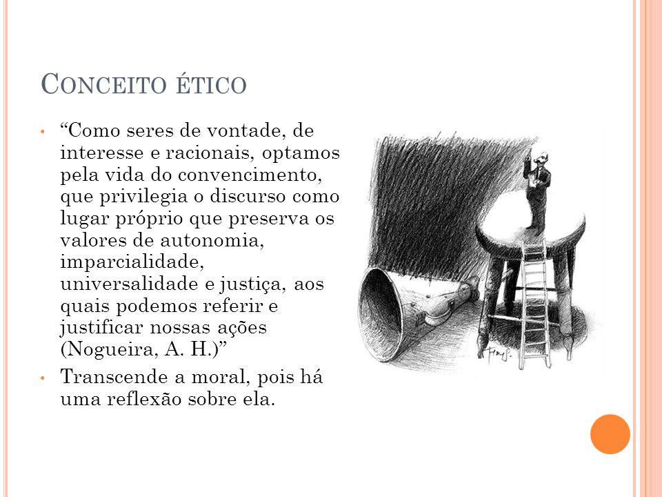 EVOLUÇÃO DO CONCEITO ÉTICO Aristóteles, Santo Agostinho, Kant, Mills...