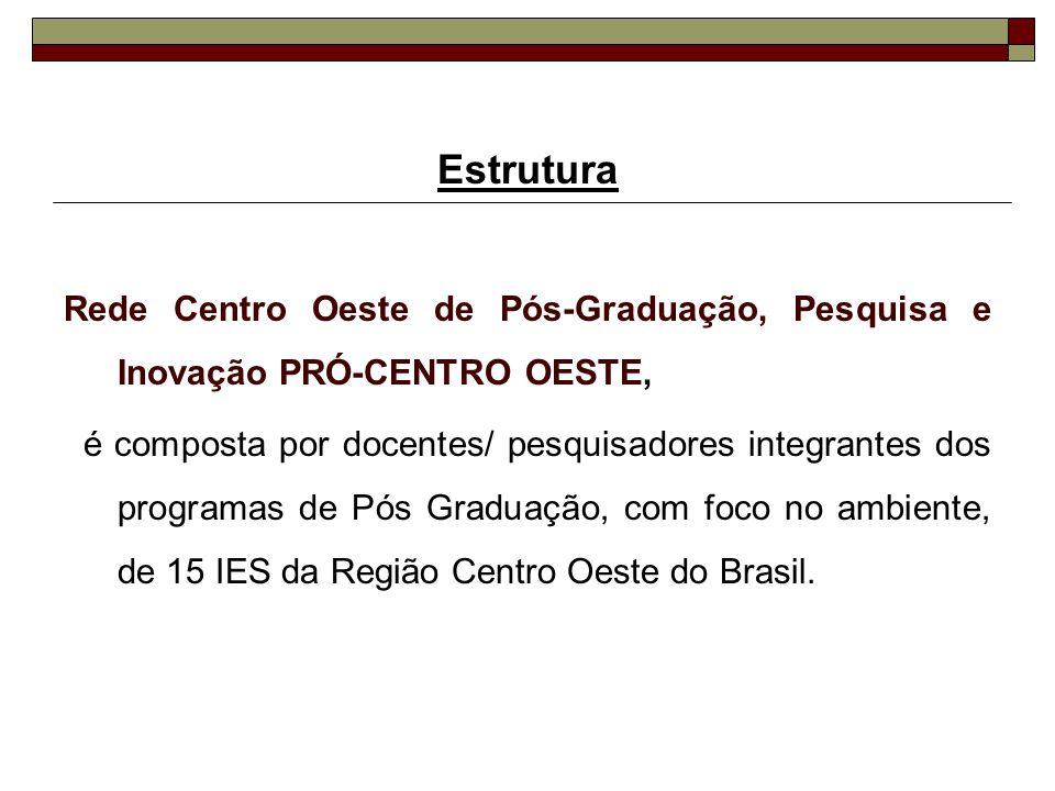 Estrutura Rede Centro Oeste de Pós-Graduação, Pesquisa e Inovação PRÓ-CENTRO OESTE, é composta por docentes/ pesquisadores integrantes dos programas de Pós Graduação, com foco no ambiente, de 15 IES da Região Centro Oeste do Brasil.