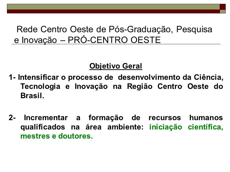 Rede Centro Oeste de Pós-Graduação, Pesquisa e Inovação – PRÓ-CENTRO OESTE Objetivo Geral 1- Intensificar o processo de desenvolvimento da Ciência, Tecnologia e Inovação na Região Centro Oeste do Brasil.